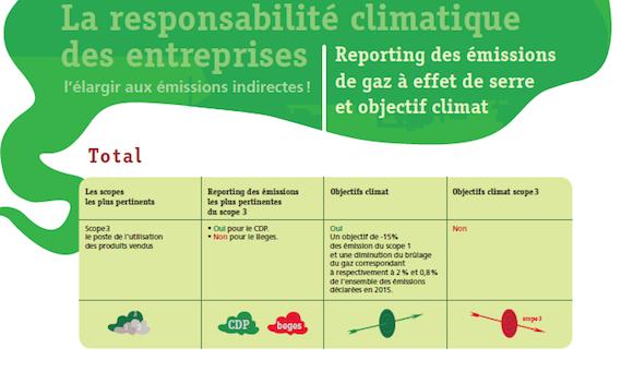 responsabilite_climatique_total