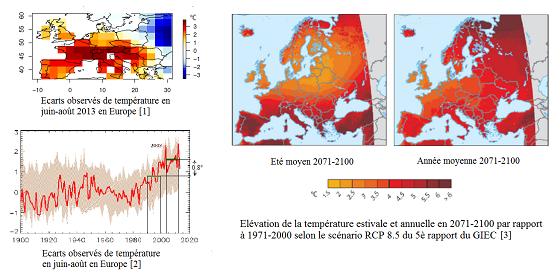 canicule_de_2003_temperature_ete_1900-2013_et_2071-2100_europe
