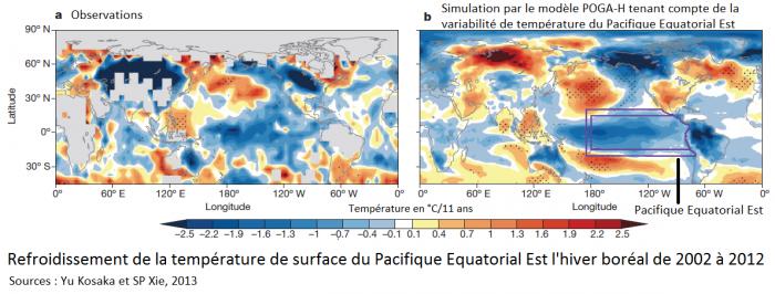 refroidissement-du-pacifique-equatorial-est-lhiver-boreal-de-2002-a-2012