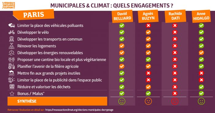 climat-municipales-paris